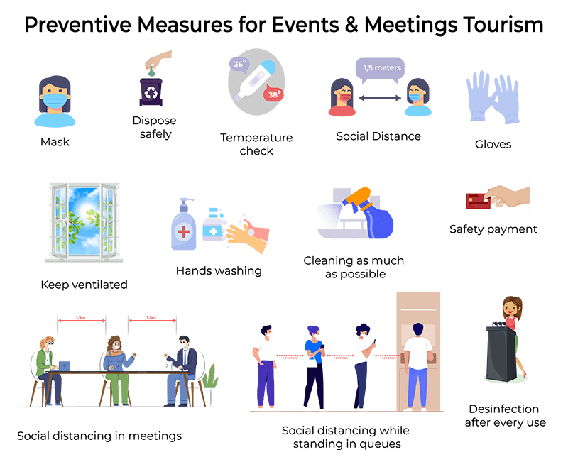 Safety protocols events
